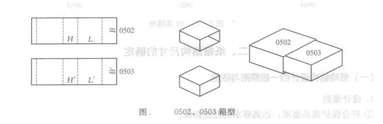 1.单面瓦楞纸板 仅在瓦楞芯纸的一侧贴有面纸,一般不用于制作瓦楞纸箱,而是作为缓冲材料和固定材料。 2.双面瓦楞纸板 又称单瓦楞纸板,在瓦楞芯纸的两侧均贴以面纸,目前多使用这种纸板。 3.双芯双面瓦楞纸板 简称双瓦楞纸板,用双层瓦楞芯纸加以面纸板制成,即由一块单面瓦楞纸板和一块双面瓦楞纸板黏合而成。在结构上,可以采用各种楞型的组合形式,如AB、BC、AC、AA等结构。组合形式不同,其性能也各不相同,一般外层用抗戳穿能力好的楞型,而内层用抗压强度高的楞型,由于双瓦楞纸板比单瓦楞纸板厚,所以各方面的性能都比较