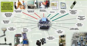 智能交通管理系统